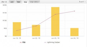 Lightning_Scalper_demo