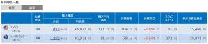 SBIFX定期外貨取引_外貨定期積立_20160623