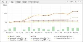 EABANK_メイン3EAによる成長率.JPG