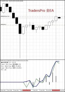 Traders-pro_TITANFX口座口座_20190107_20190118.JPG